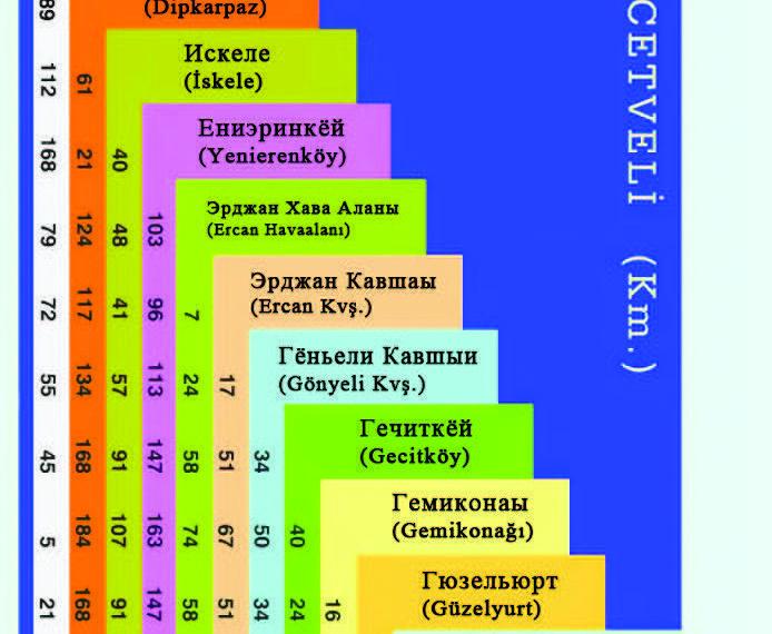 Карта расстояний на Северном Кипре